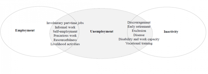 Chapter 7 – The Future of Work: Good Jobs for All? | IPSP